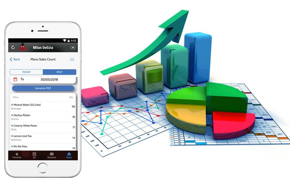 Smart Restaurants, Restaurant Management Software