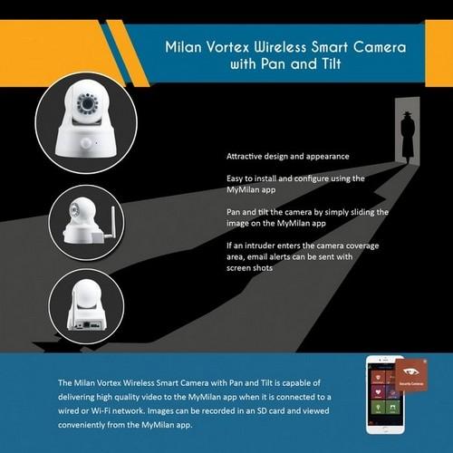 Milan Vortex Visitor Monitor